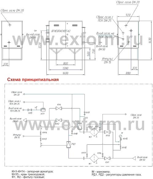 ГРПШ-04(05, 07, 02)-2У1 на