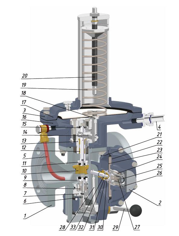схема РДК-500