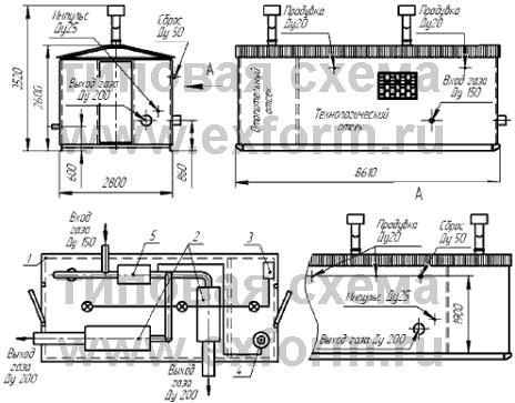ПГБ-50НВ на базе 2-х регуляторов РДП-50