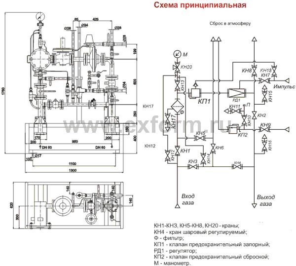 схема ГРУ-50Н, ГРУ-50В