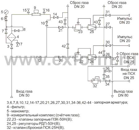 схема гру-50Н(В)-2-ЭК