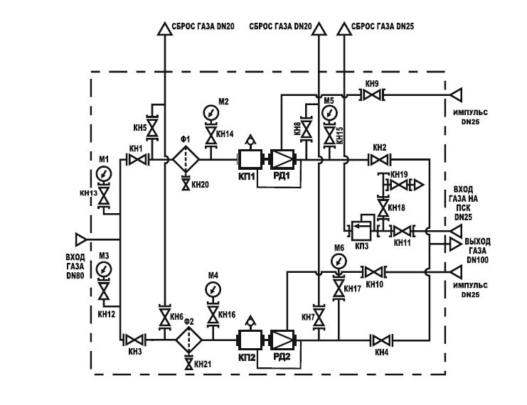 схема ГСГО-00(01, 02, 03, 04, 05, 06, 07, 08, 09, 10, 11, 12, 13)