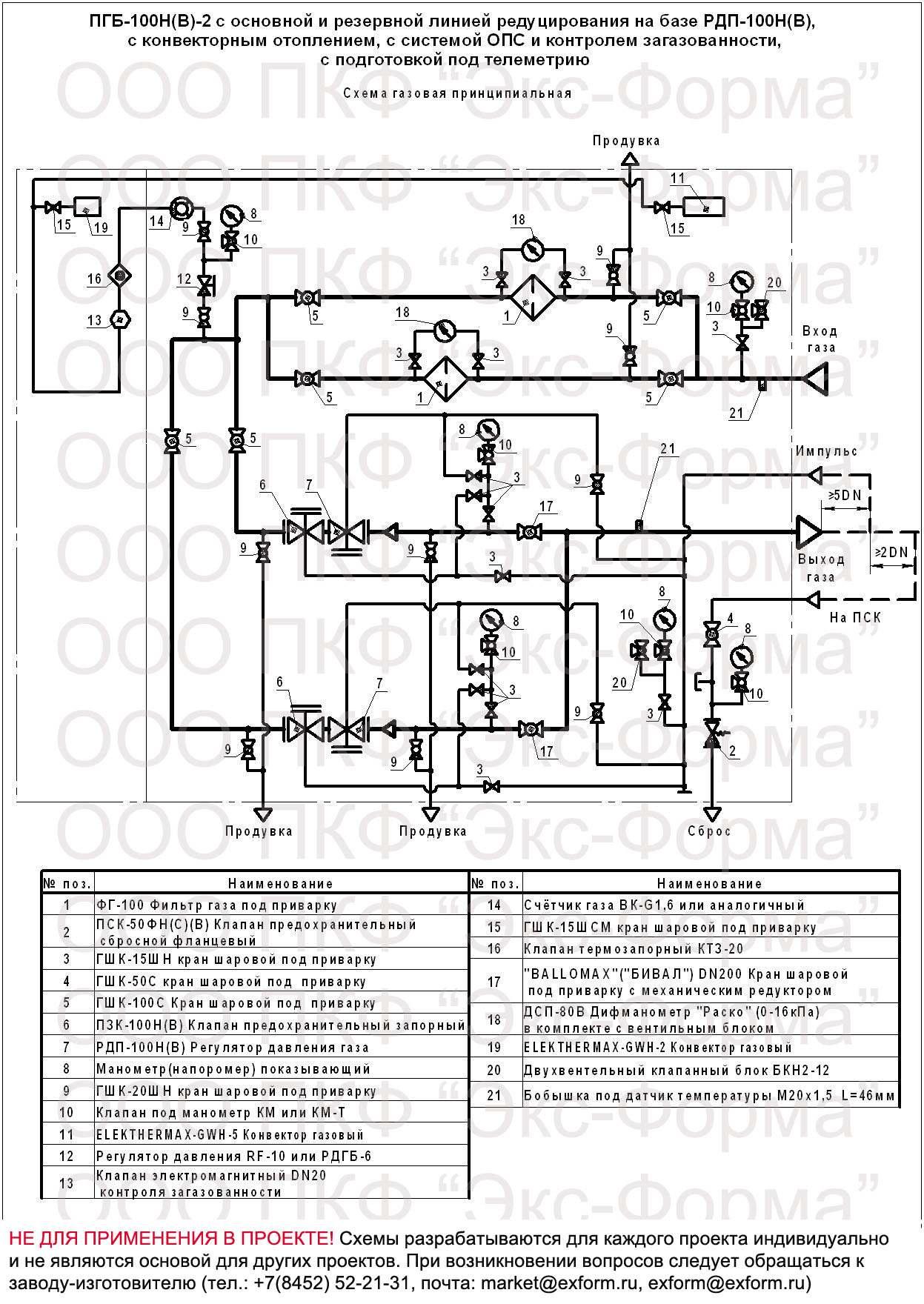 газовая схема ПГБ-100Н-2У1, ПГБ-100В-2У1 с АОГВ