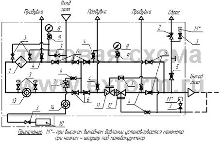 типовая газовая схема пгб