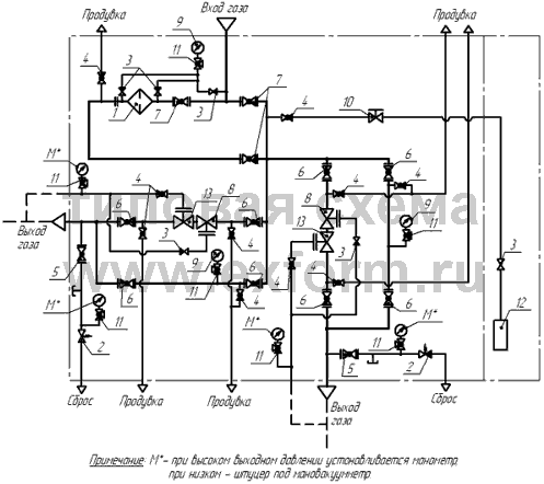 Пункт газорегуляторный блочный ПГБ(К)-50НВ(НН)-2