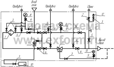 газовая схема пгб
