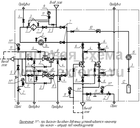 Пояснения к газовой схеме