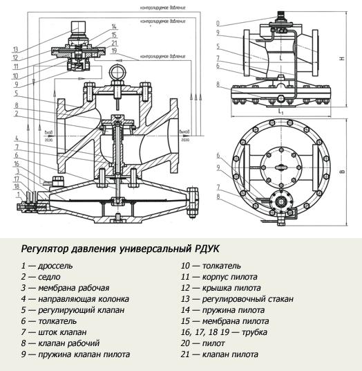 схема рдук Регулятор давления
