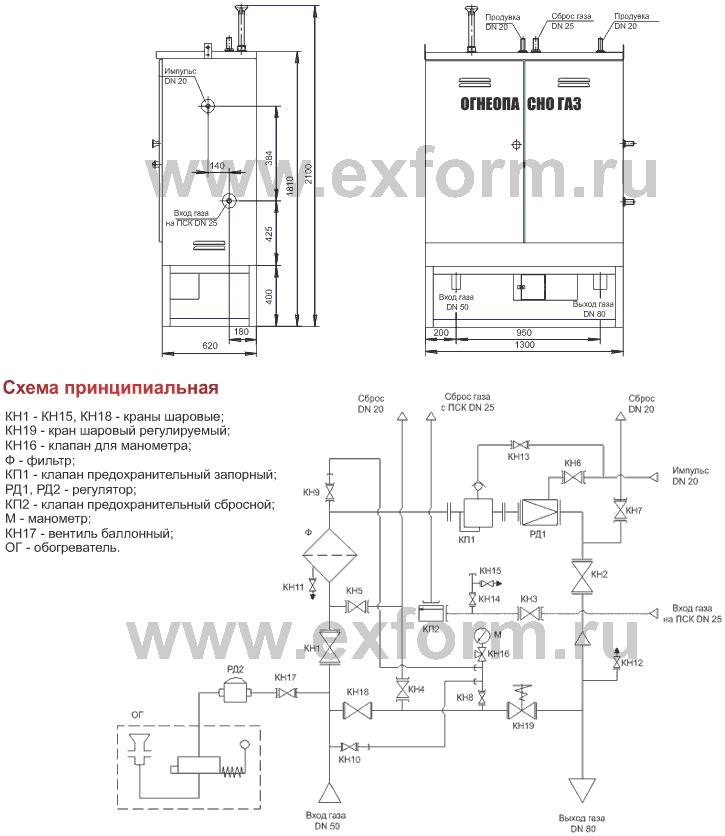 Газорегуляторная установка УГРШ-50Н(В) применяется в системах газоснабжения промышленных, сельскохозяйственных и...