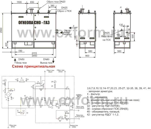 Шкафная установка газорегуляторная УГРШ-50Н(В)-ЭК с одной линией редуцирования, байпасом и узлом учета расхода газа (габаритная и газовая схемы)