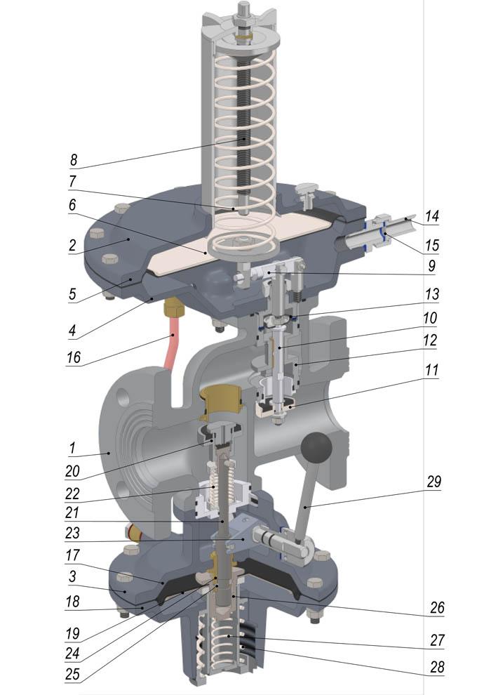 устройство регулятора рдк-50н