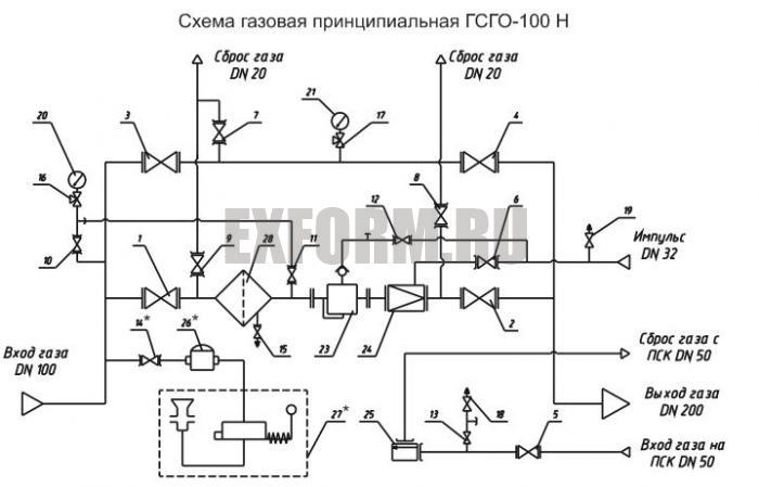 схемы ГСГО-100