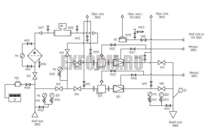 схема УГРШ(К)-50Н-2Т-ЭК
