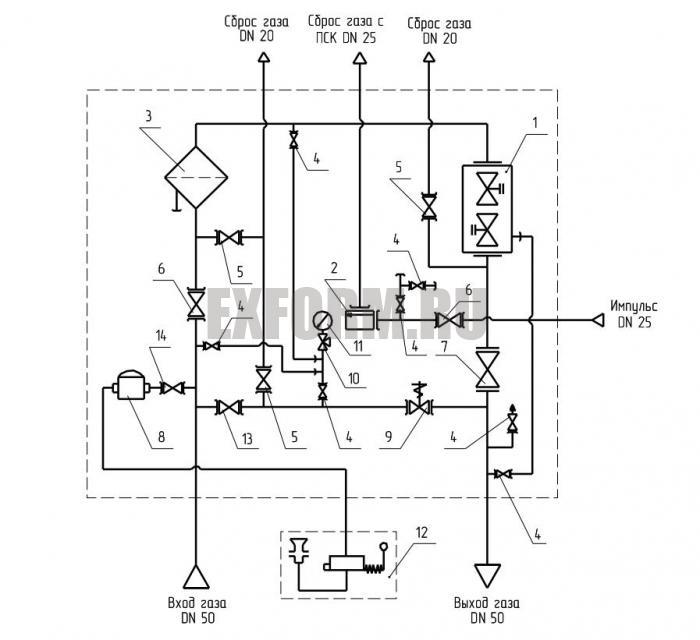 газовая схема ГРПШ-01-У1